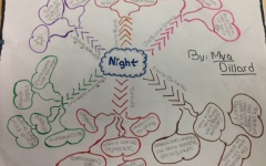 9S English Mind maps for Night by Elie Wiesel