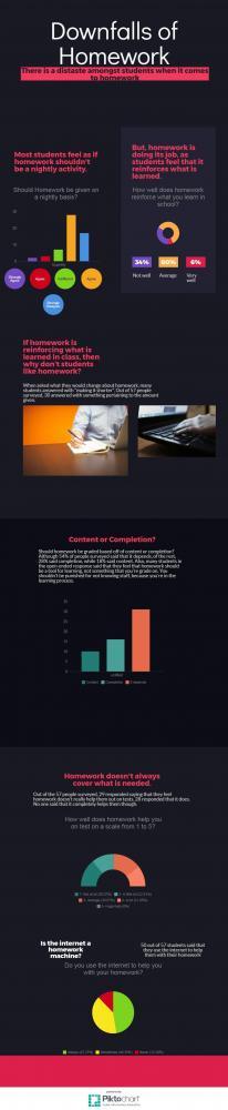 what is computer essay job design
