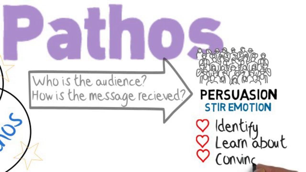 an image explaining the use of pathos.