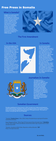 Free press in Somalia
