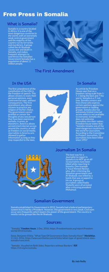Free+press+in+Somalia