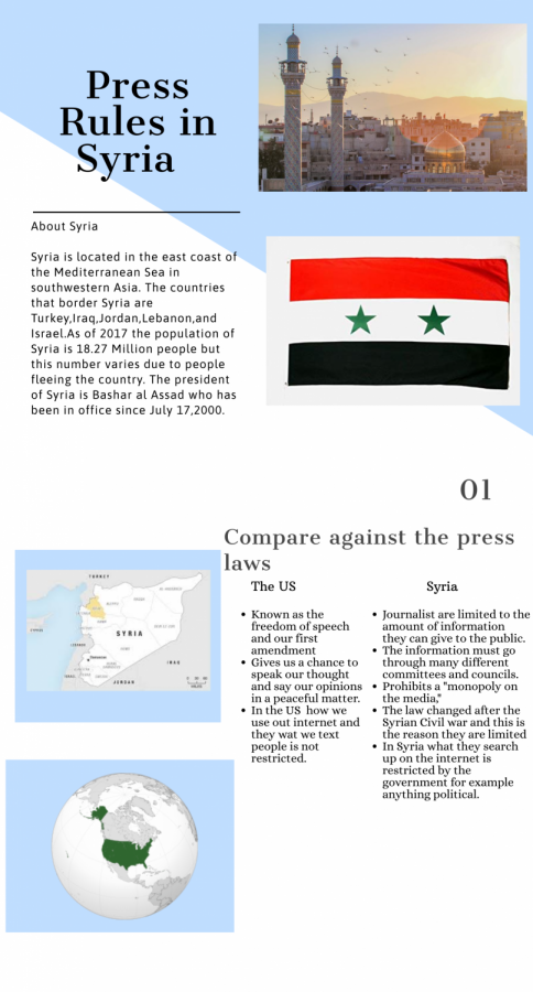 Analyzing Free Press Rules in Syria