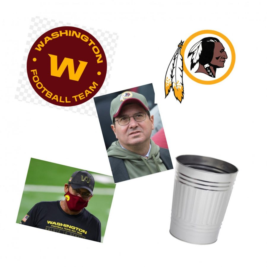 A few images of the key items of the 2020 season of the Washington Football Team
