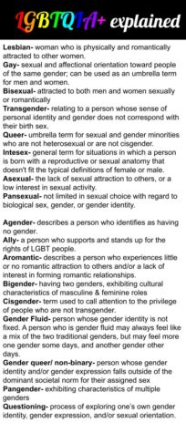 remembering all of the vocabulary used to describe gender identity and sexual orientation can get confusing. This info graphic will help with that.